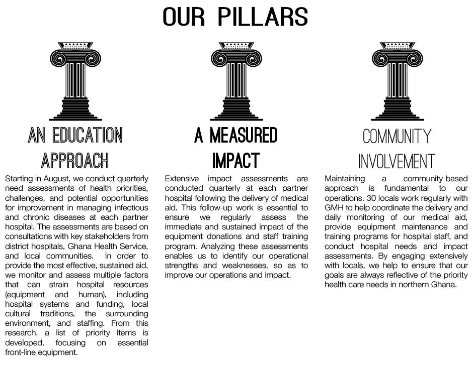 Pillars-7